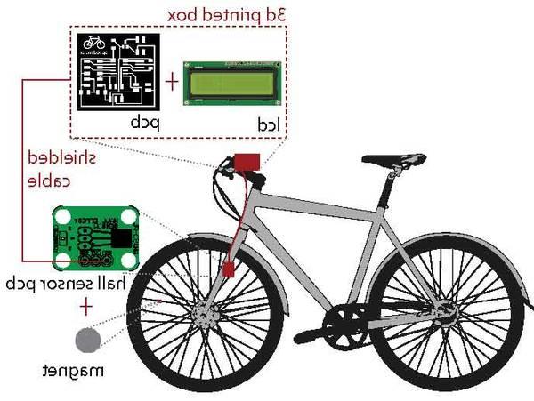 low-cadence-cycling-drills-5dd2adac31cfe